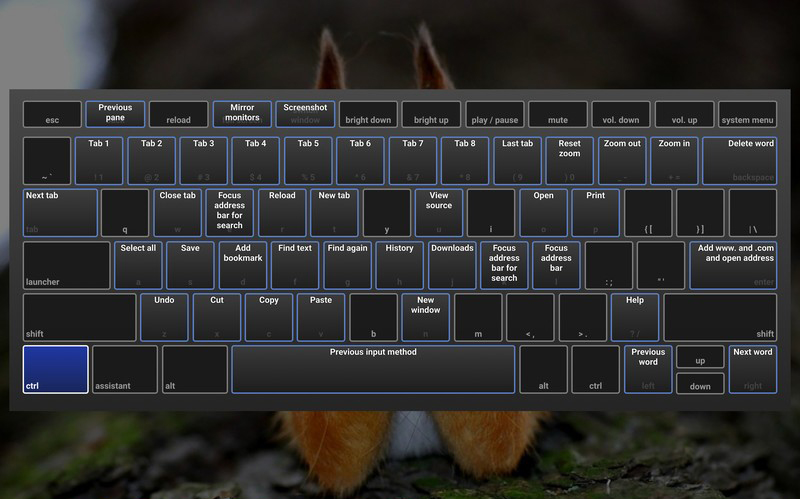 Guide to Chromebook Keyboard Shortcuts